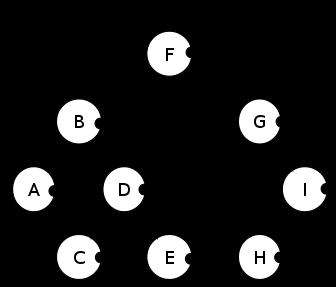 binary_postorder